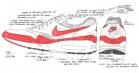 30 år senere: Nike Air Max har revolutioneret sneaker-gamet